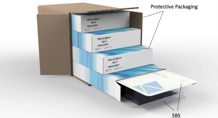 How Pre-Validated Packaging Complies with ISO Standards