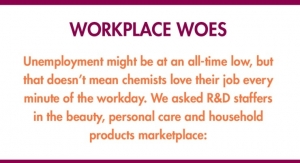 Workplace Woes for Chemists