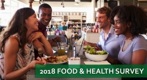 Food and Health Survey: One-Third of Americans Are Dieting
