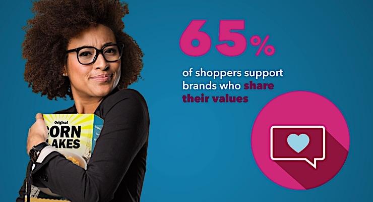 New packaging survey details consumer behavior