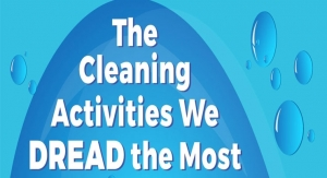 What's Cleaned the Most? Tidying the Toilet is Number One!