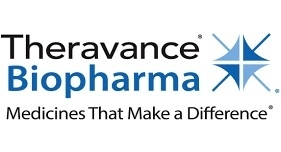 Theravance Announces Positive Phase II Results