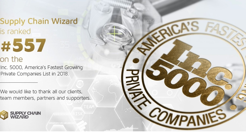 Supply Chain Wizard Ranks on Inc. 5000