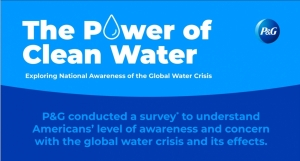 The Power of Water