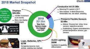 IDTechEx identifies printed electronics trends
