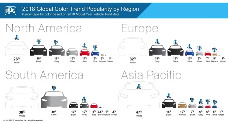 PPG Forecasts Growth in Green Automobiles in 2018, Beyond