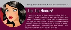 Lip-notic Effects!