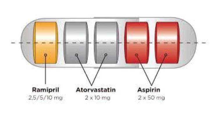 Fixed Dose Combinations in Capsules