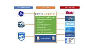 Excel Medical Promotes IT Executive to Senior Vice President