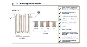 Swedish Biomimetics Establishes Continuous Peptide Mfg. Process