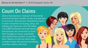Beauty By the Numbers: Count On Claims