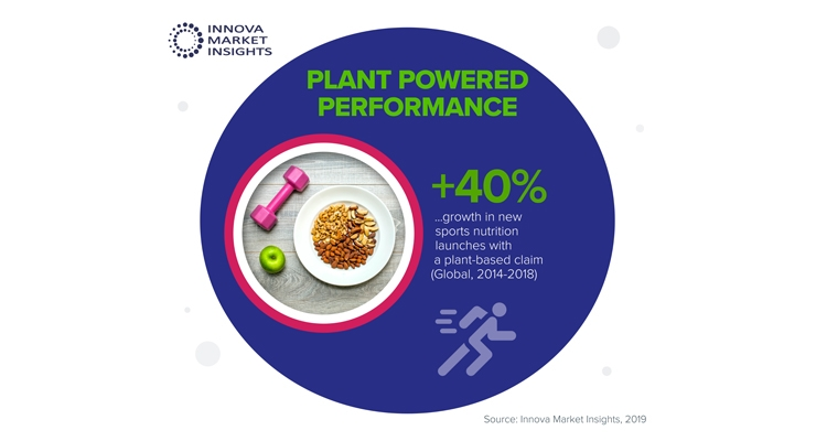 Plant-Powered Proteins Thrive in the Sports Nutrition Sector