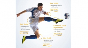 GELITA's Collagen Proteins Prevent Sports Injuries and Promote Healing