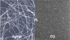 Conductive Ink Evolves – Alternative Materials to ITO