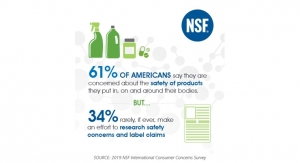 Most Americans Concerned About Food & Product Safety, Yet Few Research Claims