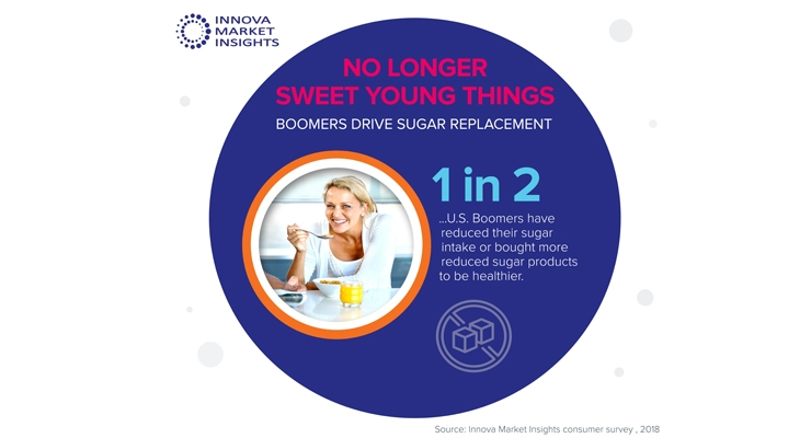 Innova Market Insights Finds Boomers Driving Sugar Replacement