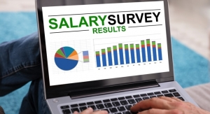 20th Annual Salary & Job Satisfaction Survey!
