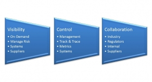 Collaboration and Control Are Key to a Successful Global Supplier Network