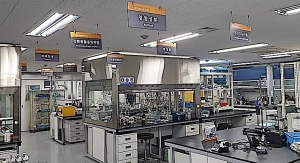SGS Korea Is MFDS-Accredited for Cosmetics Testing