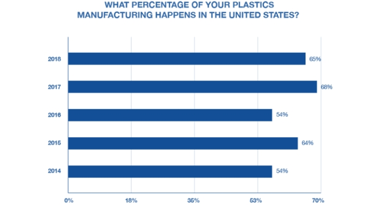 The Future of Medtech Manufacturing