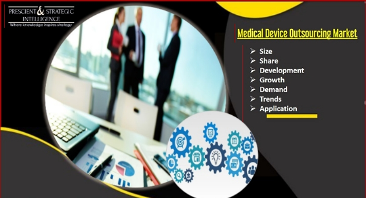Global Medical Device Outsourcing Market Forecasted to Grow