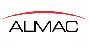 Almac Participates in Global Clinical Supply BlockChain Working Group