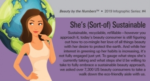 Beauty by the Numbers Infographic Series: Sustainability - Does She Care?