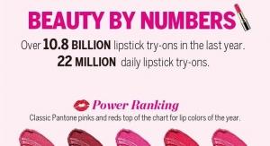 Top Trends in Lipstick