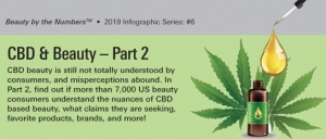 Beauty By the Numbers: CBD Part 2