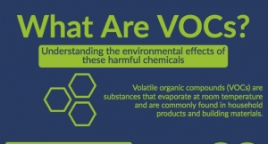 What Are VOCs?