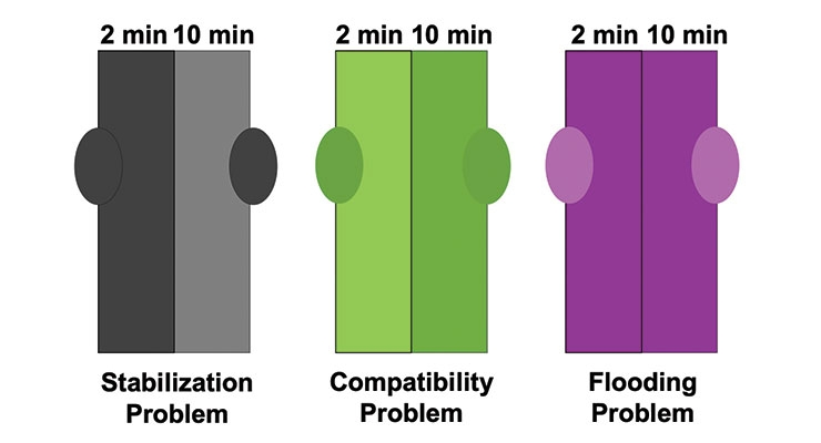 Color My World! New Tools For Improving Colorant Acceptance in Waterborne  Architectural Coatings