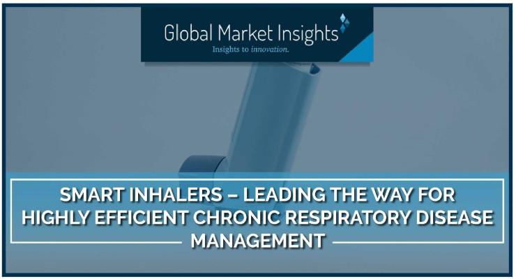 An Analysis of the Smart Inhalers Market