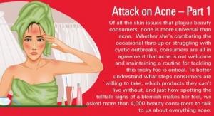 Consumers & Acne
