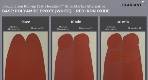 Clariant Launches Hostatint SI Pigment Dispersions Line Engineered for Exact Color Matching