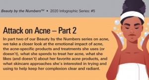 Beauty by the Numbers Infographics: Attacking Acne