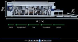 Domino details new X630i corrugated press