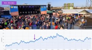 University of Antwerp, imec Launch Crowdscan