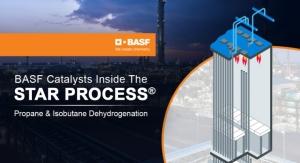 thyssenkrupp, BASF Sign Joint Development Agreement on STAR Process Dehydrogenation Technology