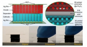 3-D Printed Batteries Handle the Squeeze