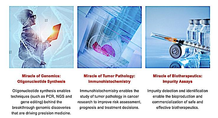 Maravai LifeSciences Expands CDMO Capabilities at TriLink