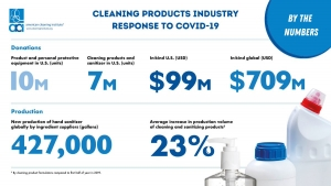 Cleaning Industry Rises to 2020
