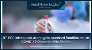 Examining the COVID-19 Detection Kits Market