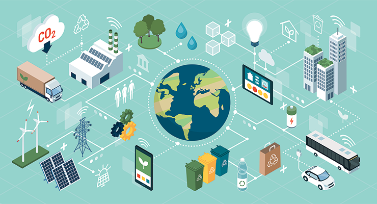 Sustainability and the Raw Material Market