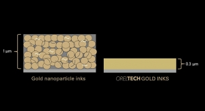 OrelTech Launches Nanoparticle-free Gold Ink