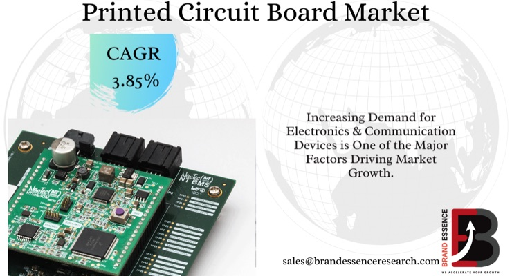 Global Printed Circuit Board Market Projected to Reach $69.32 Billion by 2027
