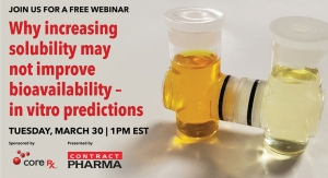 Why Increasing Solubility May Not Improve Bioavailability - In Vitro Predictions