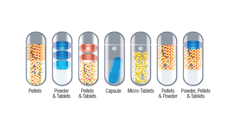Trends in Solid Oral Dosage Delivery