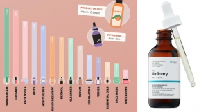 Top Trending Skin Care Products of 2021