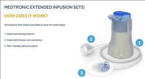 Medtronic Introduces Extended Infusion Set in Europe