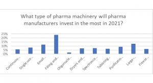 Outlook for Pharma Manufacturing Looks Bullish